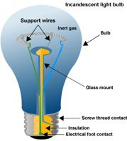 light bulbs electrical diy crafty corner craftycorner co za